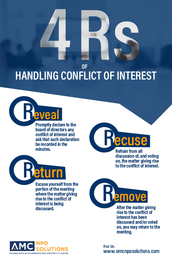 4Rs Handling Conflict