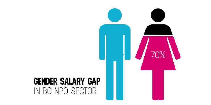 Surprising Gender Salary Gap in the Not-for-Profit Sector